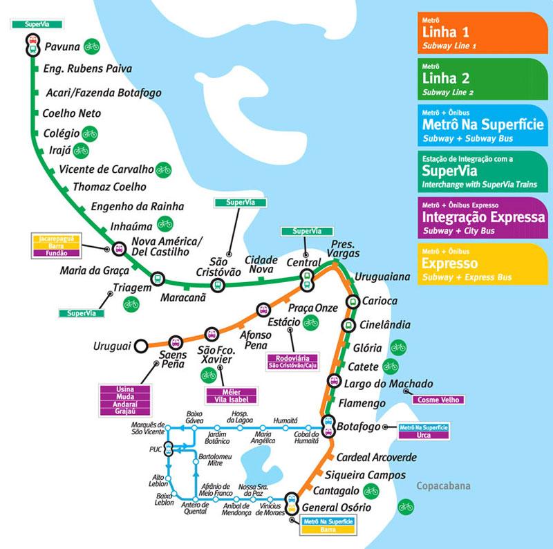 Metrô Rio Mapa